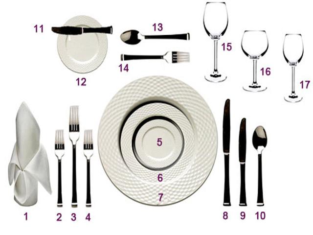 Come sistemare le posate in tavola