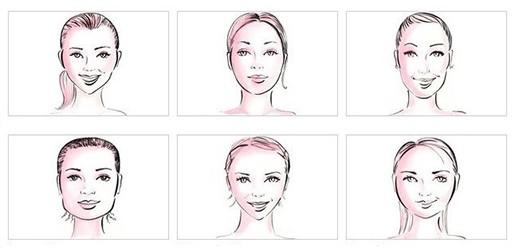 Significato morfologia del viso