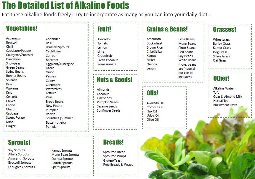 Dieta alcalina, cos'è e come funziona