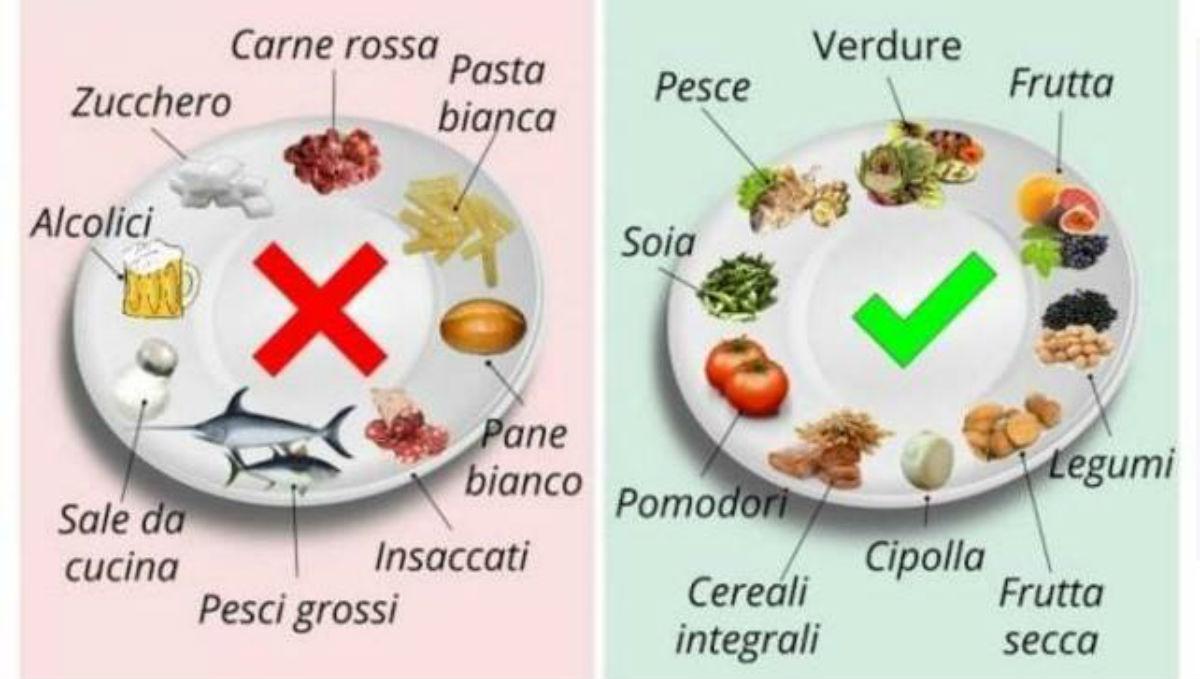 frutta da evitare durante la dieta