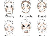 forma del viso: come riconoscerla